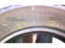 Unsafe Motorcycles: Motorcycle Tires: Age Matters